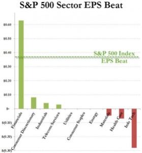 http://www.zerohedge.com/news/2013-07-26/visualizing-real-economy-vs-financial-economy